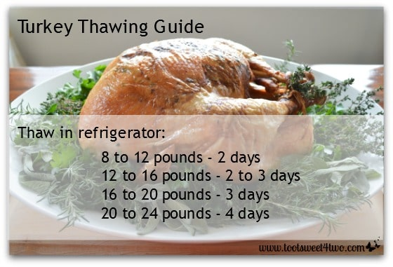 Turkey Thawing Guide