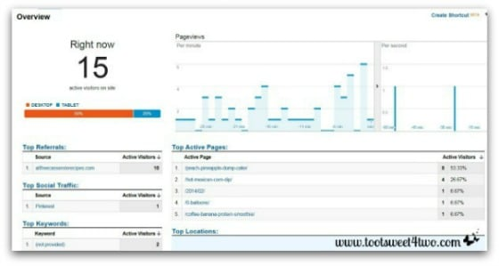 Real Time Report - Google Analytics - A Peek into Reports