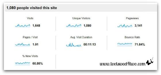 Google Analytics - TS4T May 2013