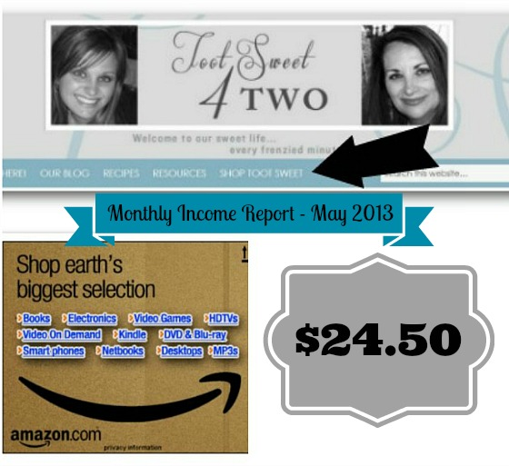 Monthly Income Report Collage