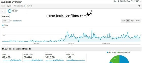 Google 2013 Graph