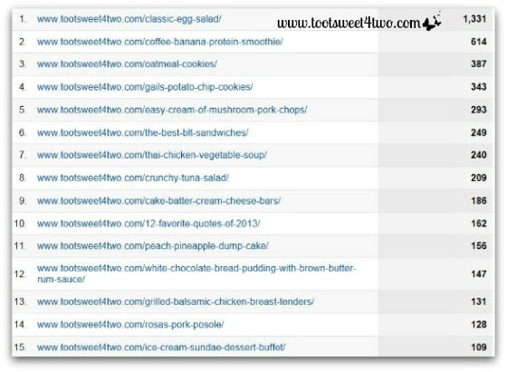 Google Landing Pages - January 2014