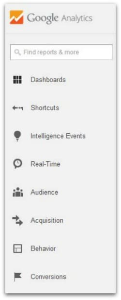 Google Analytics Sidebar Navigation choices