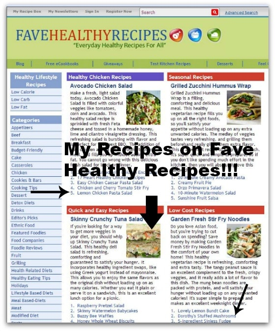Fave Healthy Recipes - Monthly Income Report - July 2014