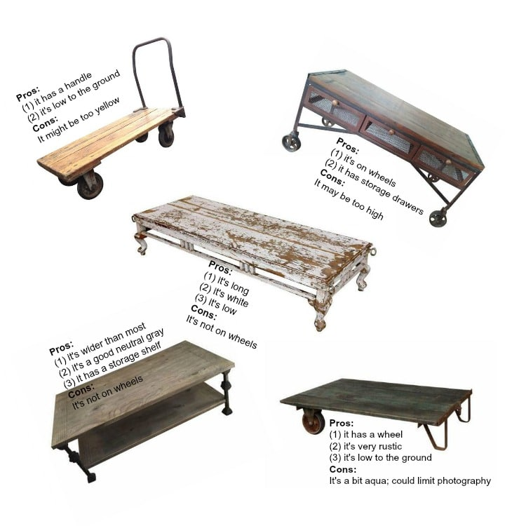 Are you searching for the perfect rustic coffee table? One with some age, a weathered masterpiece of coffee table perfection? Here are a few ideas for distressed, industrial, rustic, shabby chic and unique coffee tables. | www.tootsweet4two.com